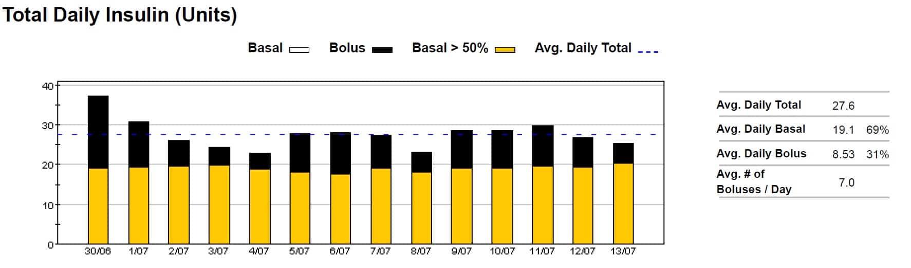 daily insulin.jpg