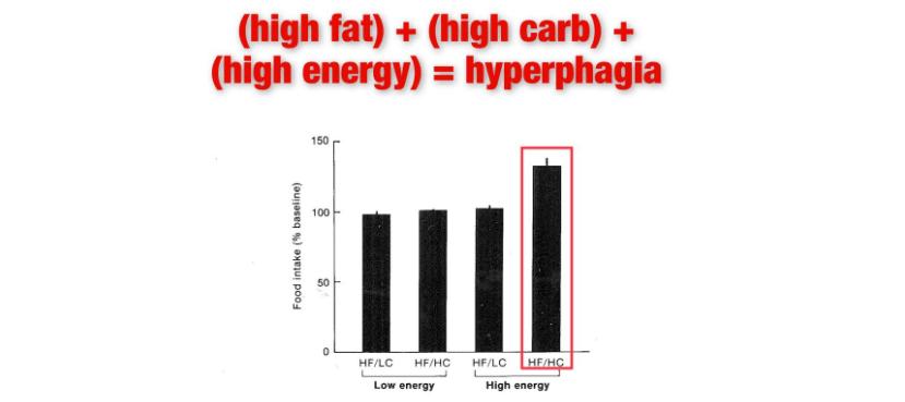 Cum să calculezi macronutrienții tăi pentru o dietă flexibilă și dieta IIFYM