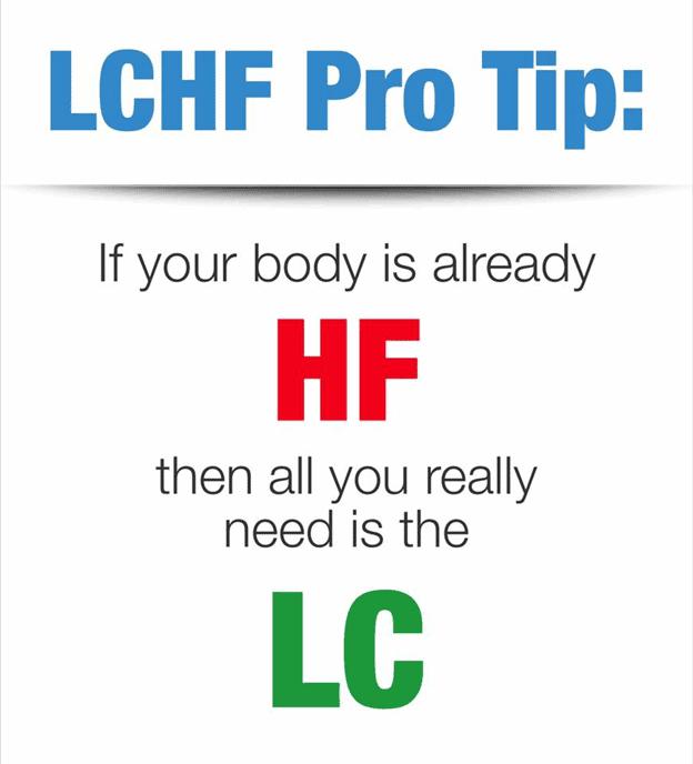 LCHF tips