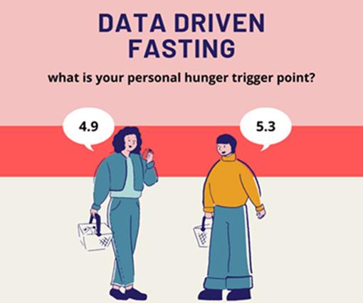 data driven fasting