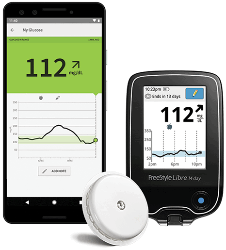 CGM - continuous glucose monitor